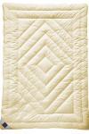 Одеяла с натуральными наполнителями